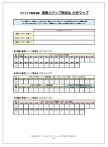 坂本七郎のサクラサク高校受験 勉強法